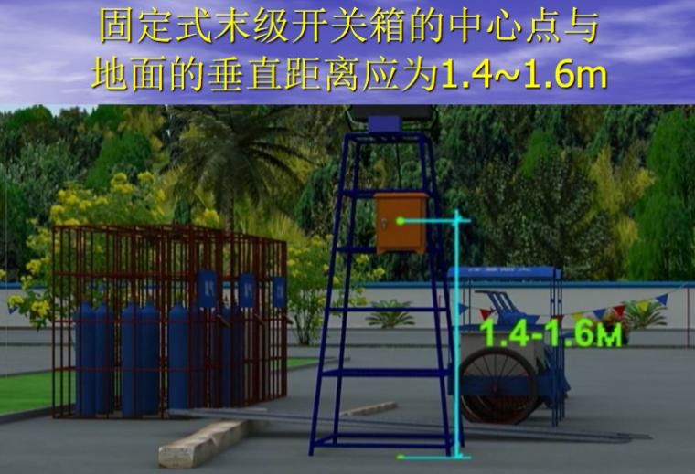 施工现场三相五线制工地电路布线详解PPT-05 固定式末级开关箱