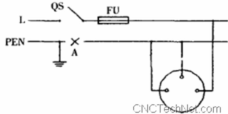 施工现场三相五线制工地电路布线详解PPT-07 TN-C系统单相回路断零示意图