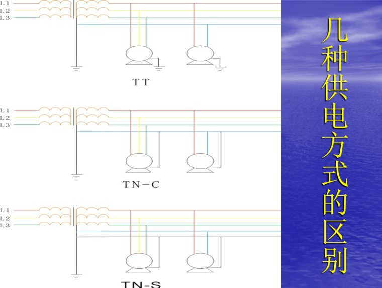 施工现场三相五线制工地电路布线详解PPT-06 供电方式的区别