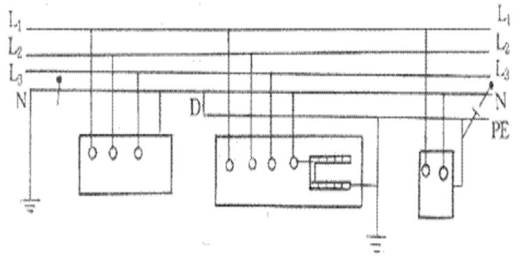 施工现场三相五线制工地电路布线详解PPT-09 TN-C-S供电系统