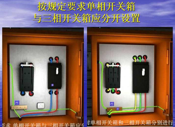 施工现场三相五线制工地电路布线详解PPT-10 单相开关箱与三相开关箱