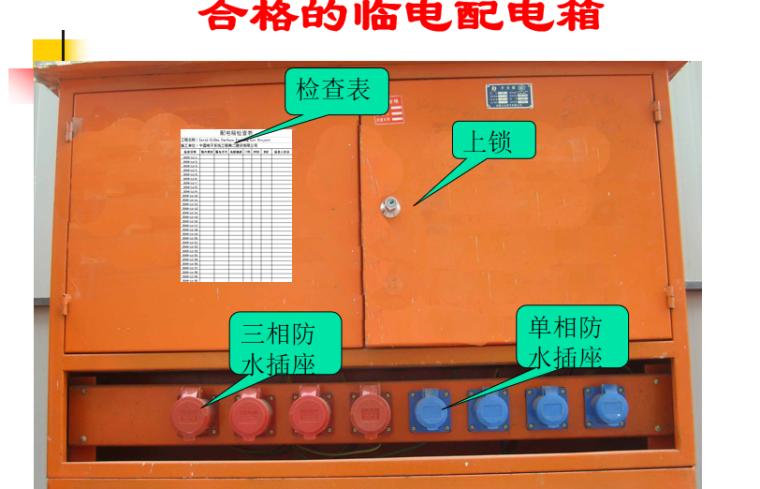 施工安全知识讲座之弱电施工安全培训PPT-07 合格的临电配电箱
