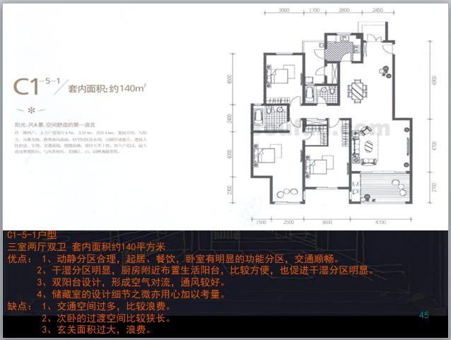 住宅户型分享讲解(60页)-C1-5-1户型