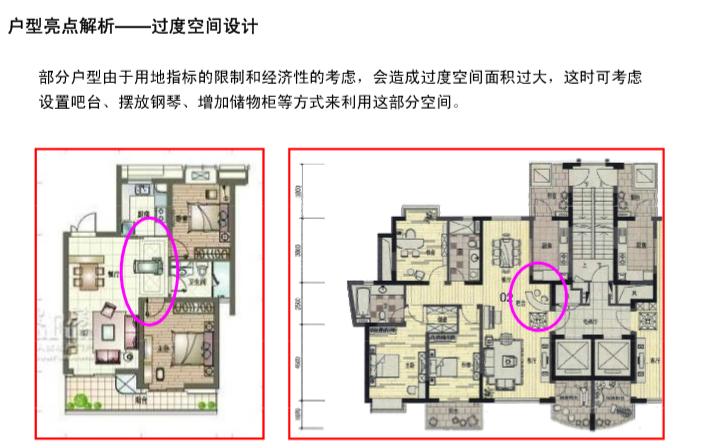 房地产优秀户型及亮点分析(PPT)-户型亮点解析——过度空间设计