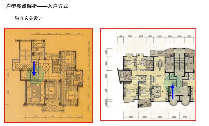 房地产优秀户型及亮点分析(PPT)-户型亮点解析——入户方式