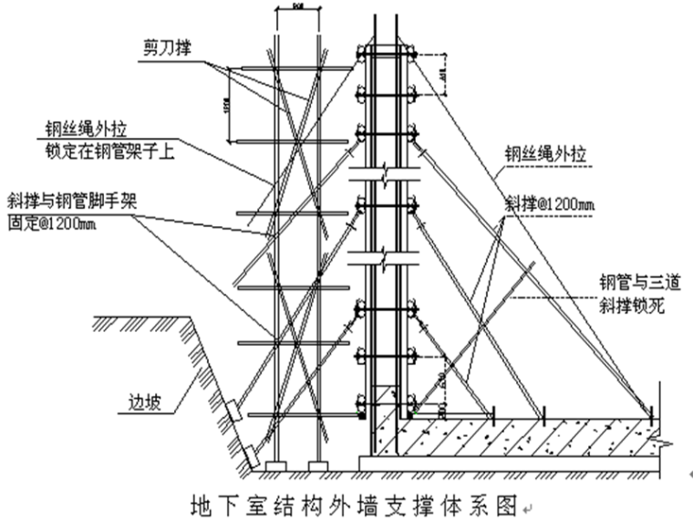 模板工程安全交底doc资料下载-剪力墙别墅住宅模板工程技术交底