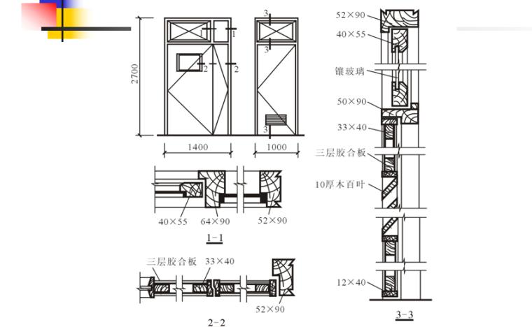 门窗构造做法及细部构造培训讲义PPT-04 夹板门构造