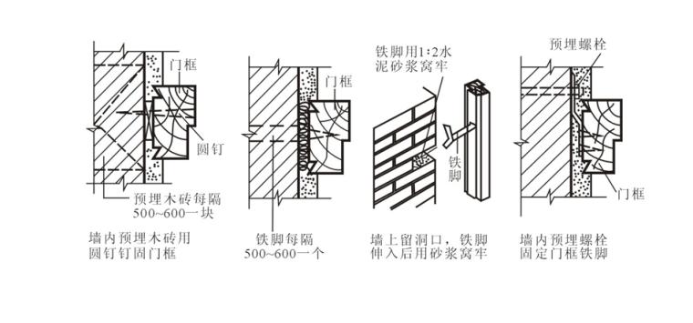 门窗构造做法及细部构造培训讲义PPT-03 门框与墙体的连接