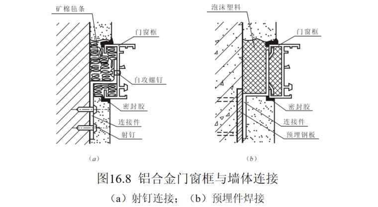门窗构造做法及细部构造培训讲义PPT-05 铝合金门窗框与墙体连接