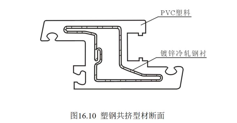 门窗构造做法及细部构造培训讲义PPT-06 塑钢共挤型材断面