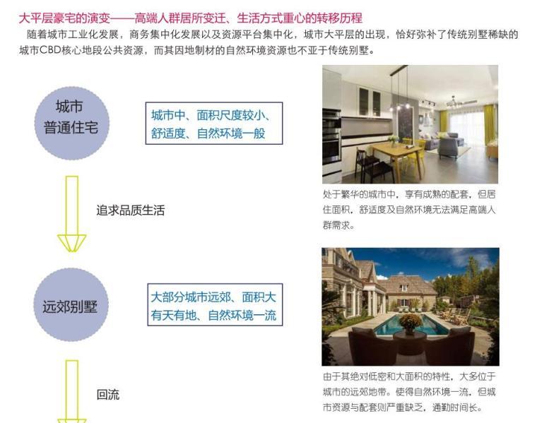 二层豪宅设计资料下载-知名企业大平层豪宅浅析研发