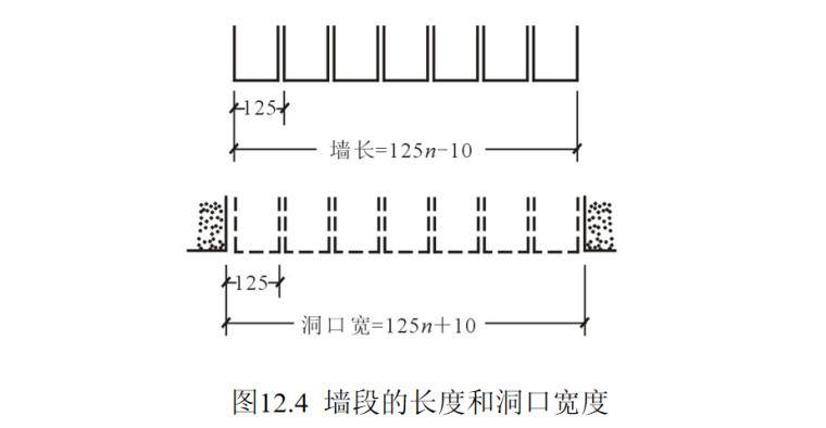 墙体的作用与分类及构造做法培训讲义PPT-03 墙段的长度和洞口宽度