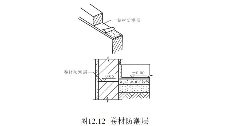 墙体的作用与分类及构造做法培训讲义PPT-07 卷材防潮层