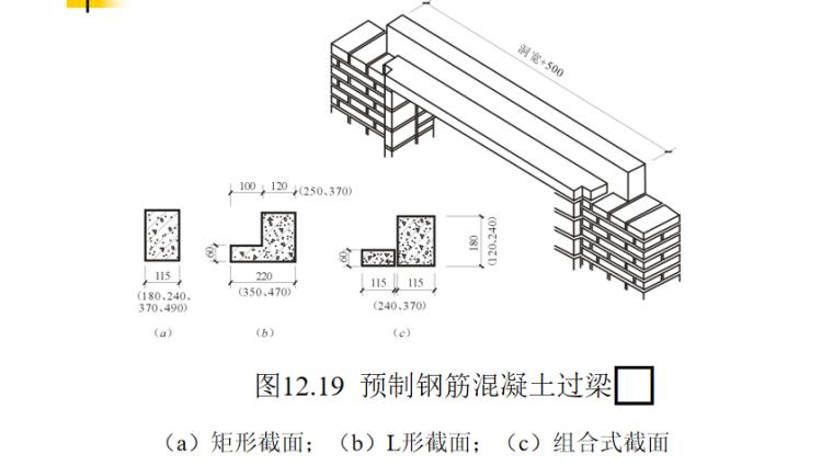 墙体的作用与分类及构造做法培训讲义PPT-10 预制钢筋混凝土过梁