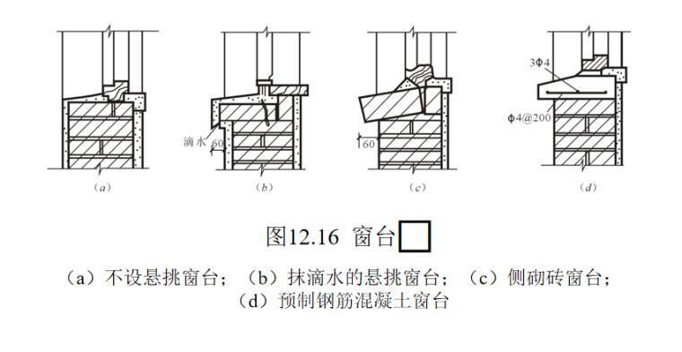 墙体的作用与分类及构造做法培训讲义PPT-09 窗台