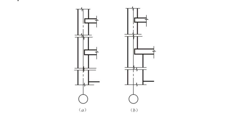 房屋建筑施工图种类及特点概述PPT-05 承重外墙定位轴线的标定