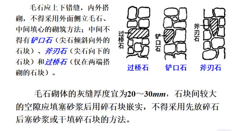 石砌体及砌块砌体施工培训讲义PPT-02 毛石砌体