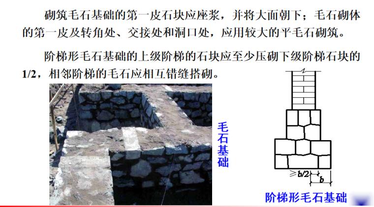 石砌体及砌块砌体施工培训讲义PPT-03 毛石基础