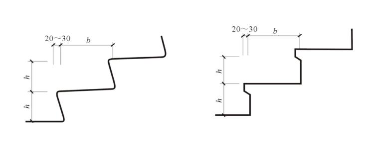 楼梯的作用与分类及构造做法培训讲义PPT-04 增加踏步宽度的方法