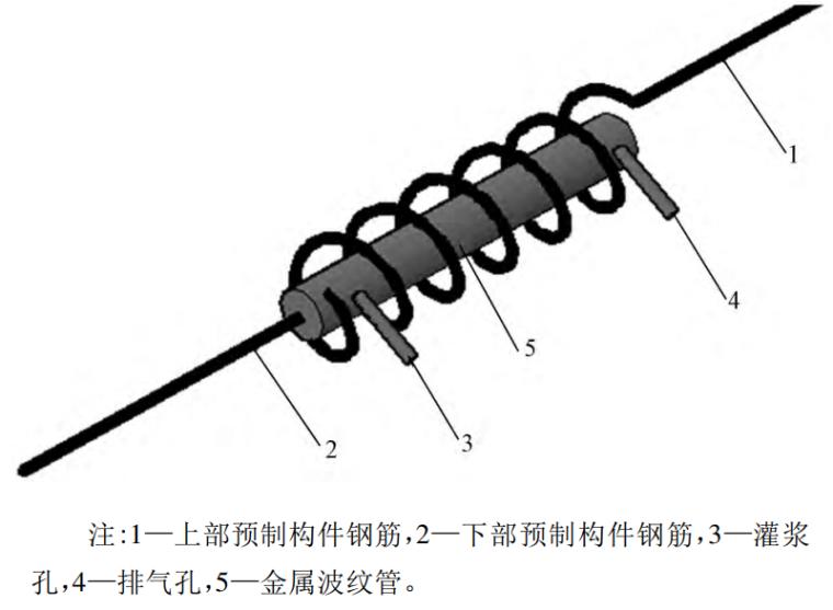 预制混凝土构件钢筋螺旋插筋连接试验研究-图 1 钢筋螺旋插筋连接构造