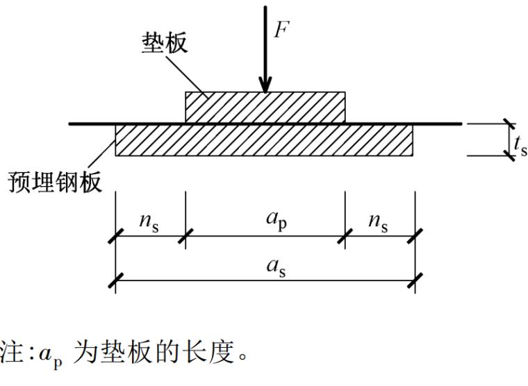 预制混凝土构件搁置节点的设计方法-图 2 预埋钢板的几何参数