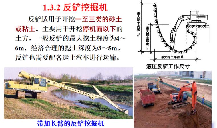 机械化施工及填土压实施工培训讲义PPT-03 反铲挖掘机