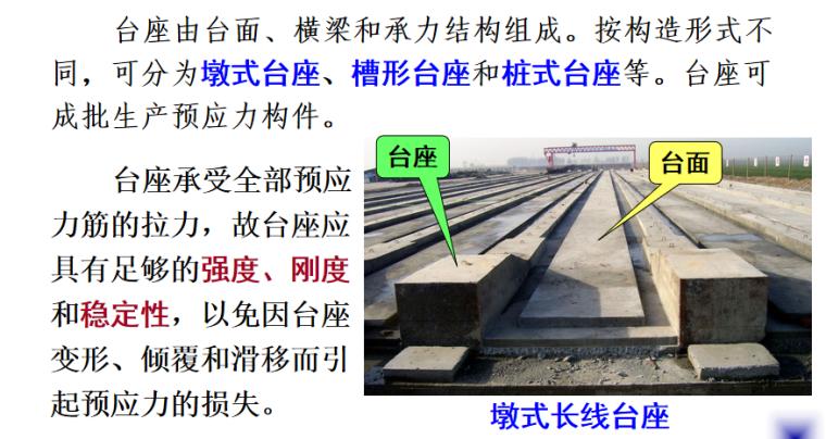 预应力工程之预应力施工施工培训讲义PPT-02 墩式长线台座
