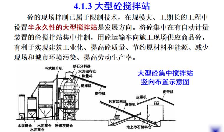 混凝土结构工程砼制备及运输培训讲义PPT-06 大型砼搅拌站