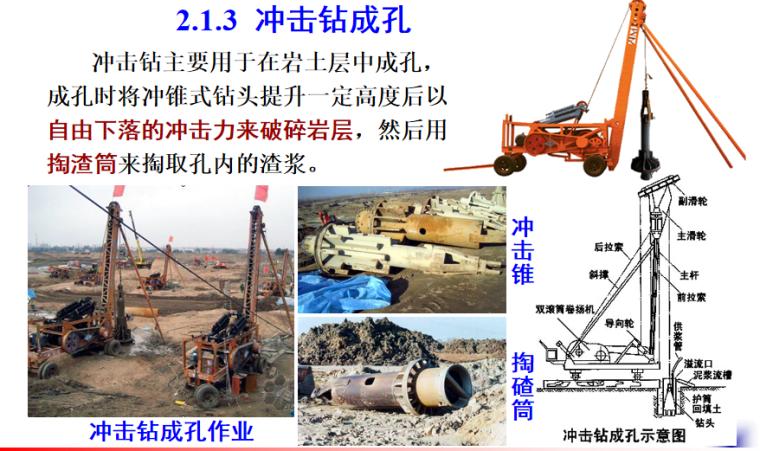 钢筋砼灌注桩施工培训讲义PPT-04 冲击钻成孔