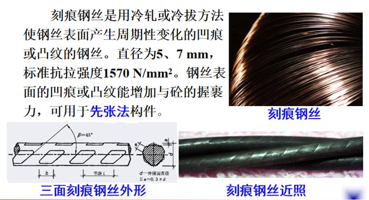 预应力材料及机具施工培训讲义PPT-03 刻痕钢丝