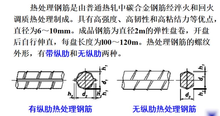 预应力材料及机具施工培训讲义PPT-06 纵肋热处理钢筋