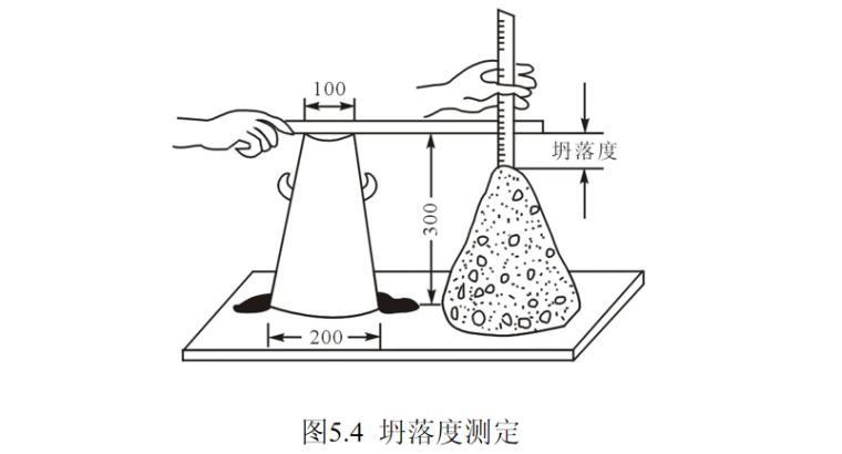 混凝土的分类及构造做法培训讲义PPT-03 坍落度测定