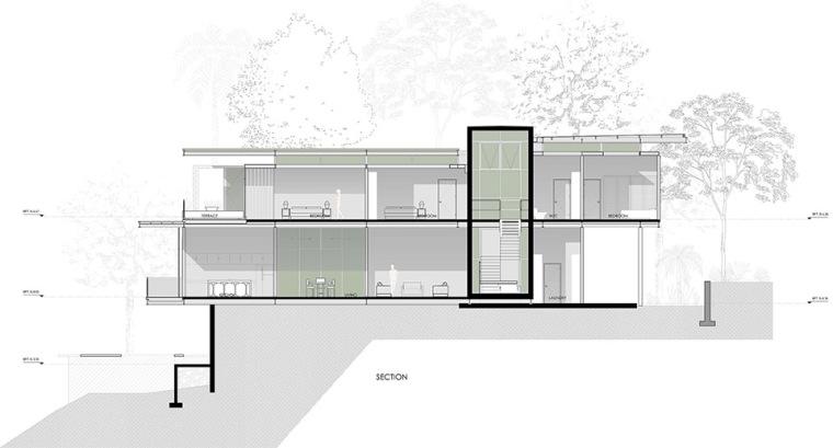 哥斯达黎加TresAmore家庭住宅剖面图