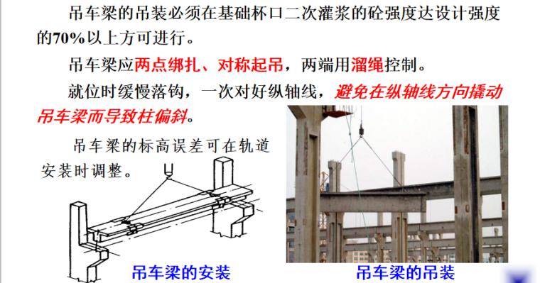 结构安装工程之结构吊装施工培训讲义PPT-04 吊车梁的吊装