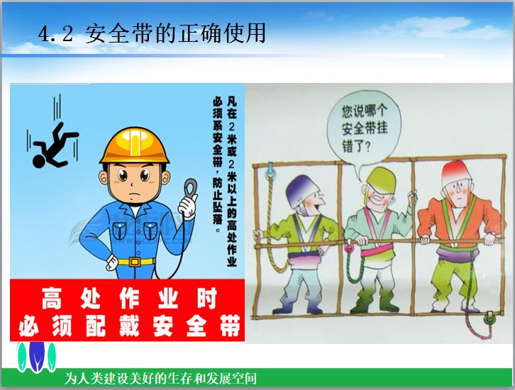 知名企业施工安全培训讲义(79页)-安全带的正确使用
