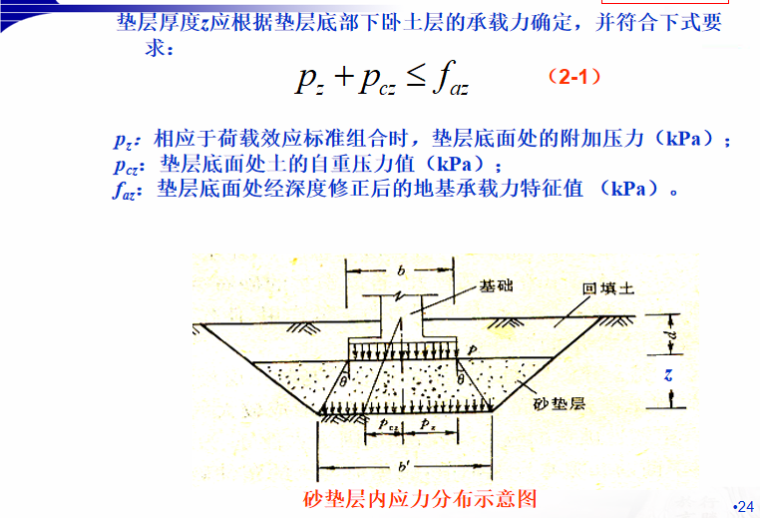 地基处理方法之换填法培训讲义PPT-06 垫层厚度的确定