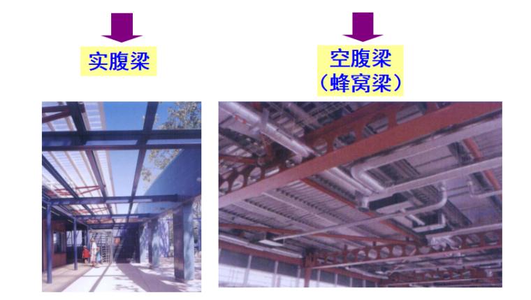钢结构基本原理受弯构件培训讲义PPT-02 按截面腹板