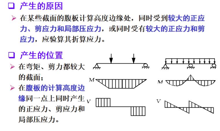 钢结构基本原理受弯构件培训讲义PPT-05 折算应力产生的原因