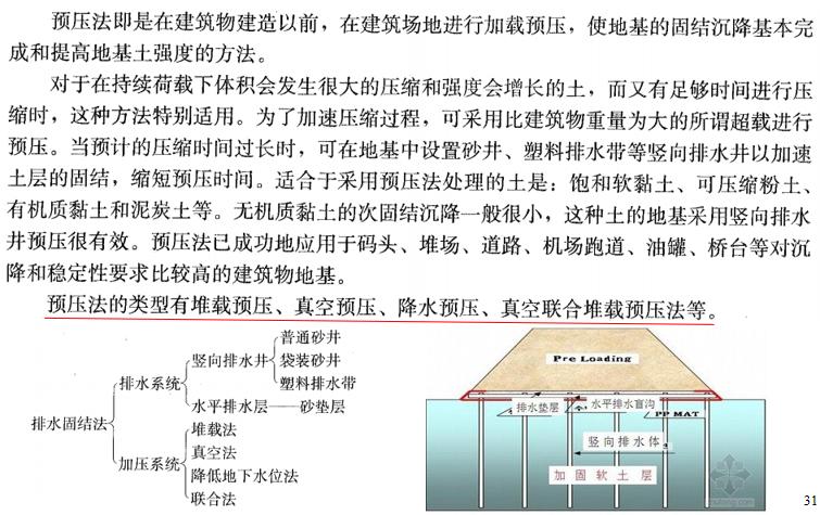 地基处理方法之排水固结法培训讲义PPT-05 预压法之堆载预压
