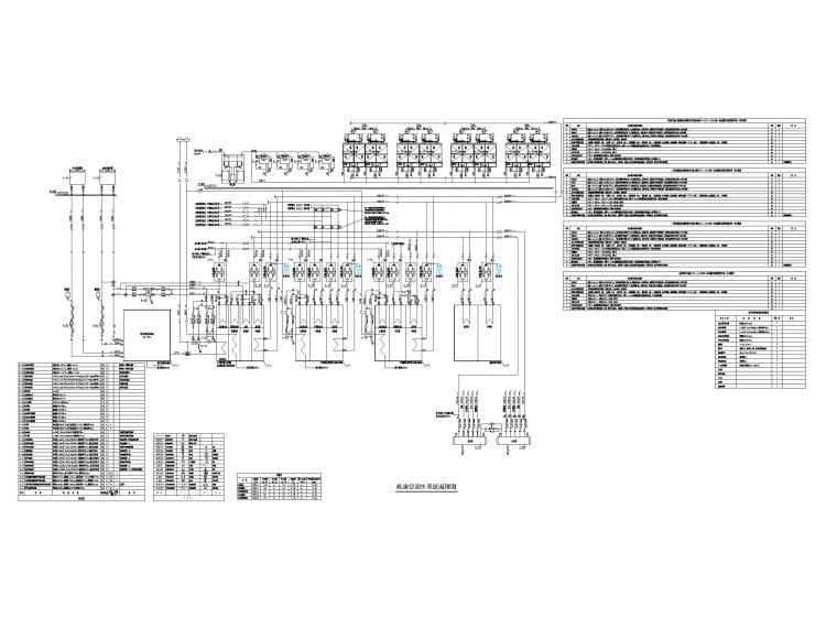 [重庆]会展总部办公楼_艺术酒店暖通图纸-机房空调水系统流程图