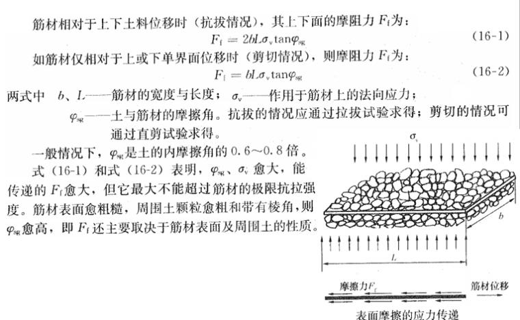 地基处理方法之加筋法概述讲义PPT-03 依靠表面摩擦的应力传递