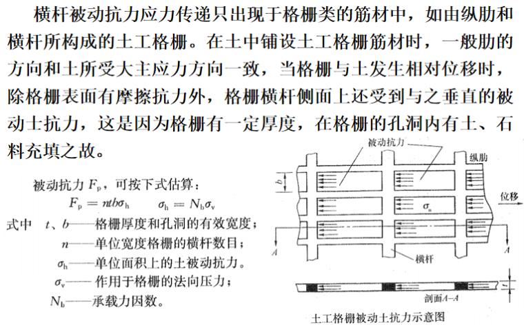 地基处理方法之加筋法概述讲义PPT-04 横杆被动抗力应力传递