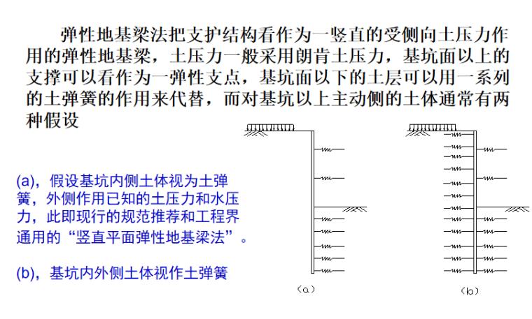 基础工程之基坑工程结构计算培训讲义PPT-02 弹性地基梁法