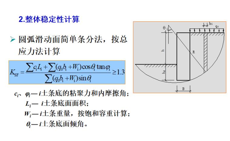 基础工程之基坑工程结构计算培训讲义PPT-06 整体稳定性计算