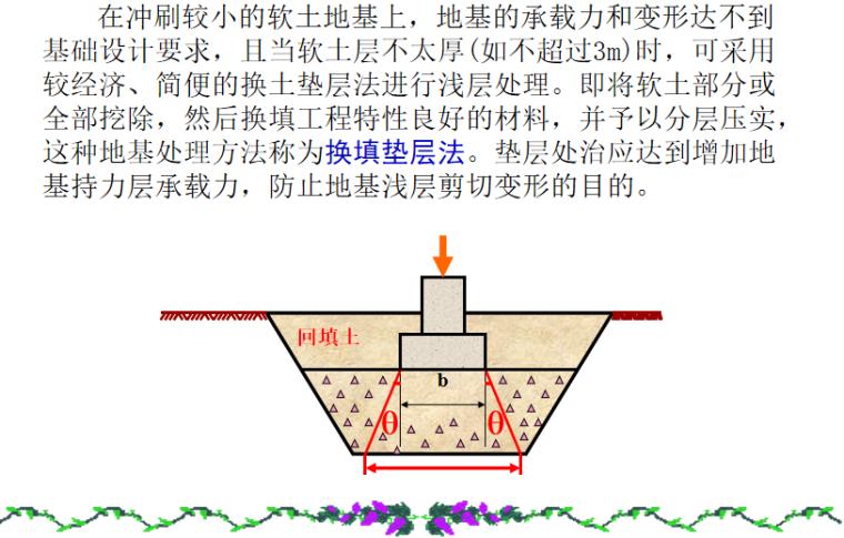 基础工程之地基处理培训讲义PPT-02 换土垫层法