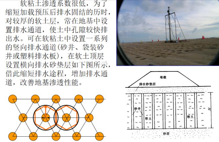 基础工程之地基处理培训讲义PPT-04 砂井堆载预压法