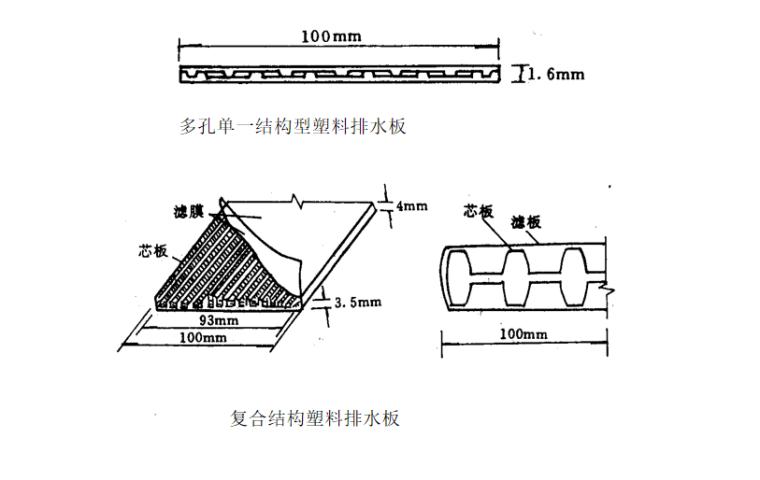 基础工程之地基处理培训讲义PPT-05 复合结构塑料排水板