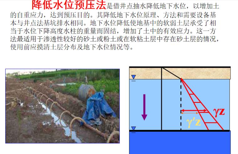 基础工程之地基处理培训讲义PPT-08 降低水位预压法