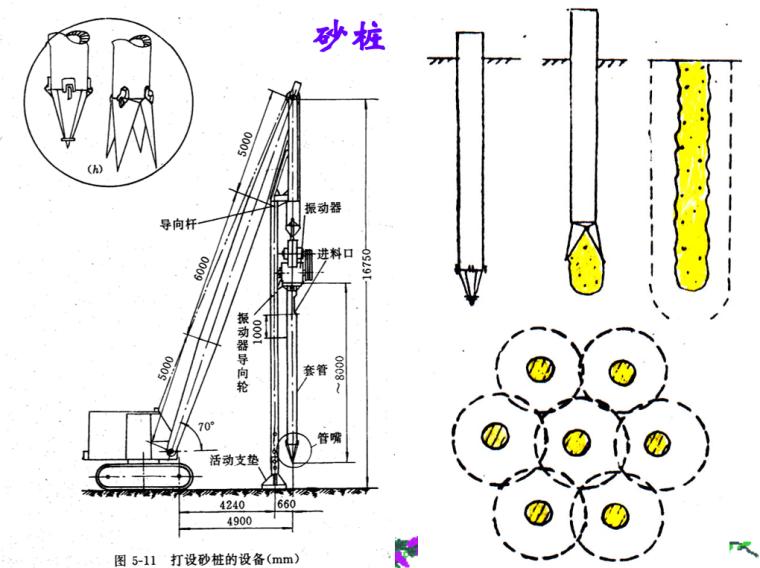 基础工程之地基处理培训讲义PPT-09 降低水位预压法