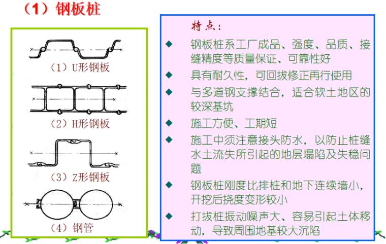 基础工程之基坑工程概述培训讲义PPT-04 钢板桩